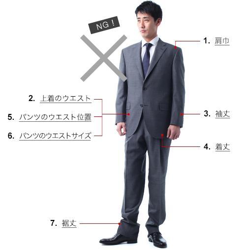 スーツの着丈のポイント