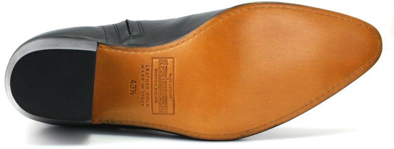 革靴 部位 名称